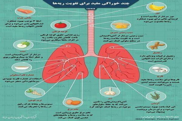 خوراکی های مفید برای تقویت ریه ها کدامند؟