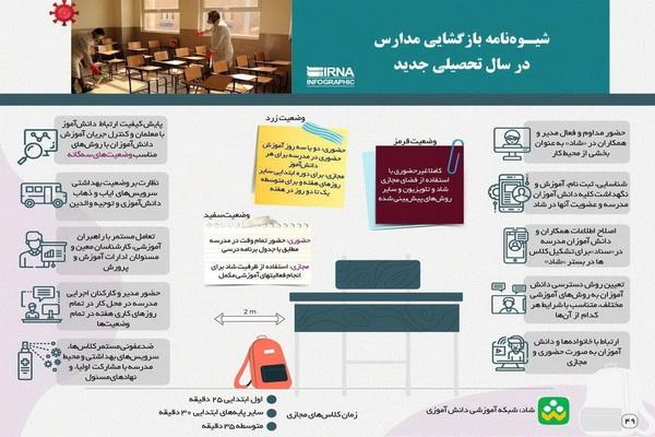 شیوه نامه بازگشایی مدارس در سال تحصیلی جدید