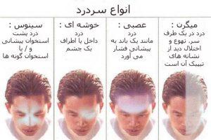 راه های خلاص انواع سر درد چیست؟