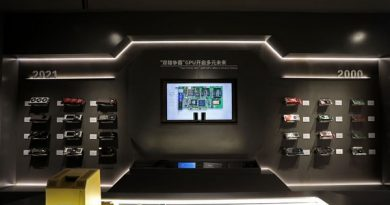 Opening of the world's first graphics card museum